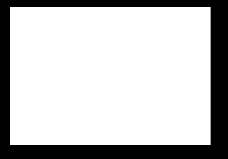 2019 Annual Meeting Logo